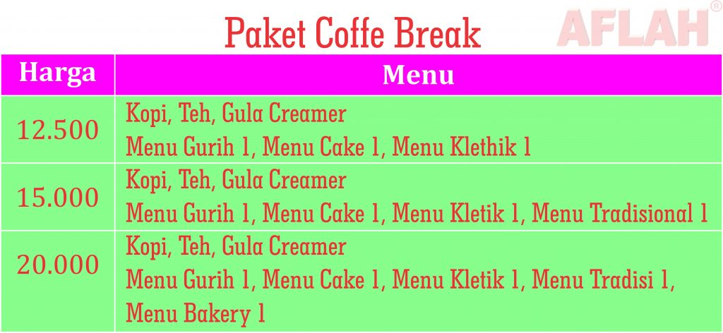 coffee break jogja